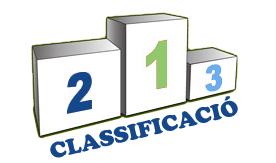 Logo Classificacions