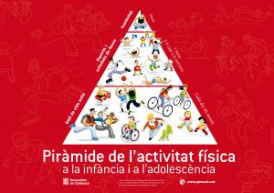 piramide-esport