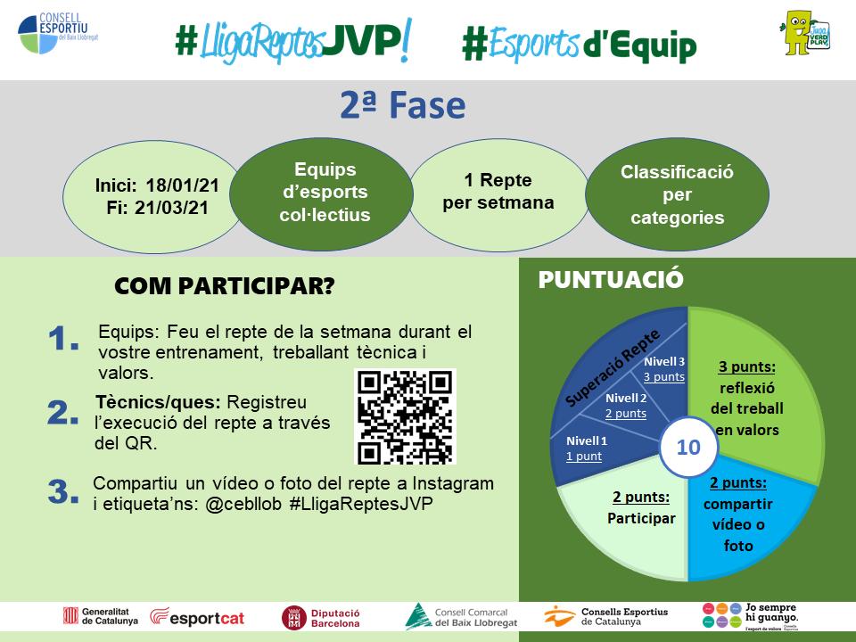 Infografia lliga reptes JVP 2.0