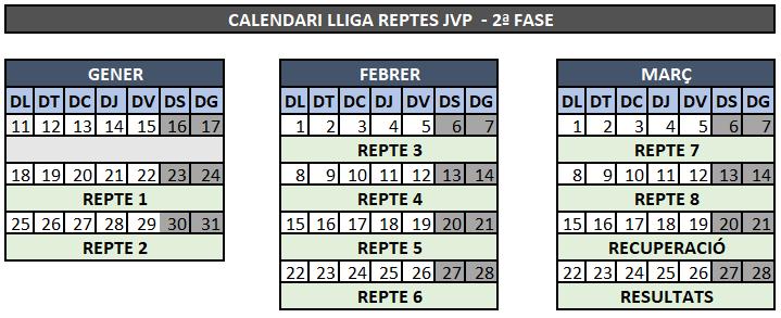 Calendari 2a Fase