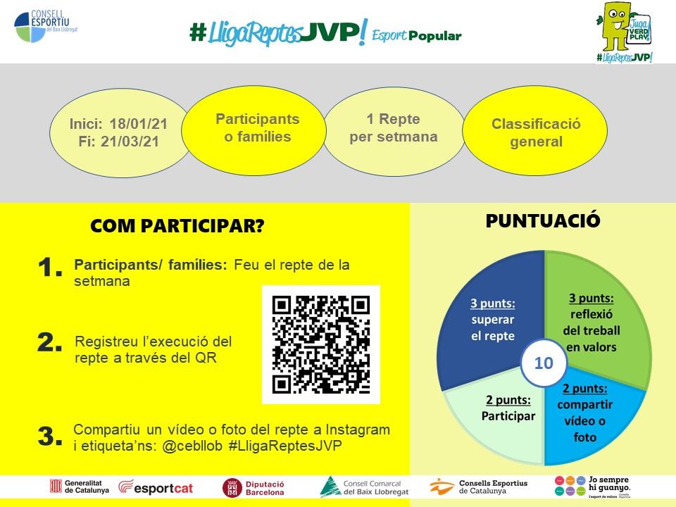 Infografia F2 lliga reptes JVP Esport Popular
