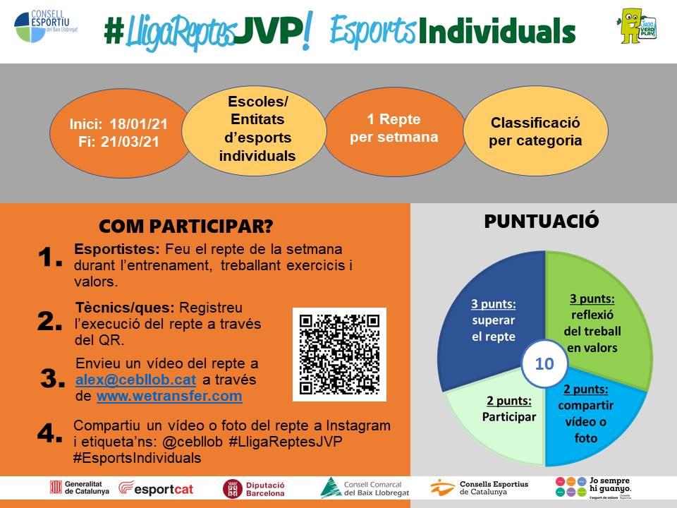 Infografia lliga reptes JVP Esports Individuals